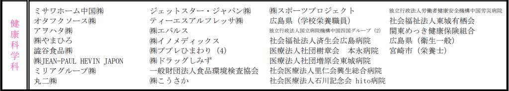 県立広島大学 就職先
