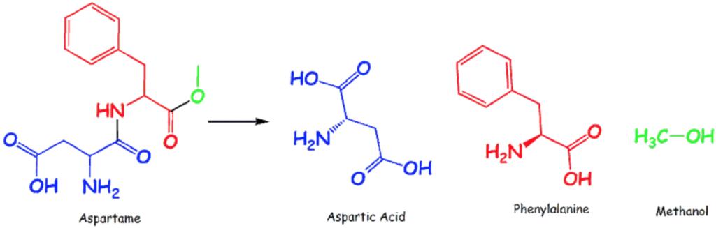 aspartame phenylalanine